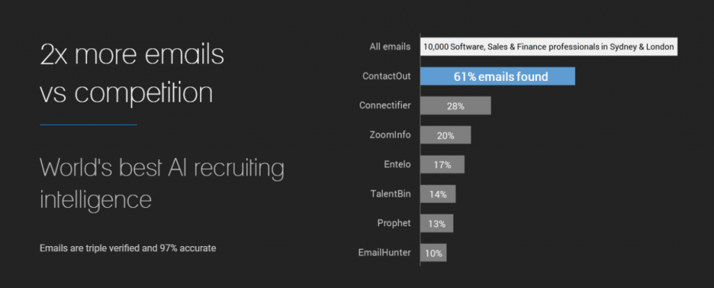 6 Sneaky Ways To Find Prospects' Email Addresses