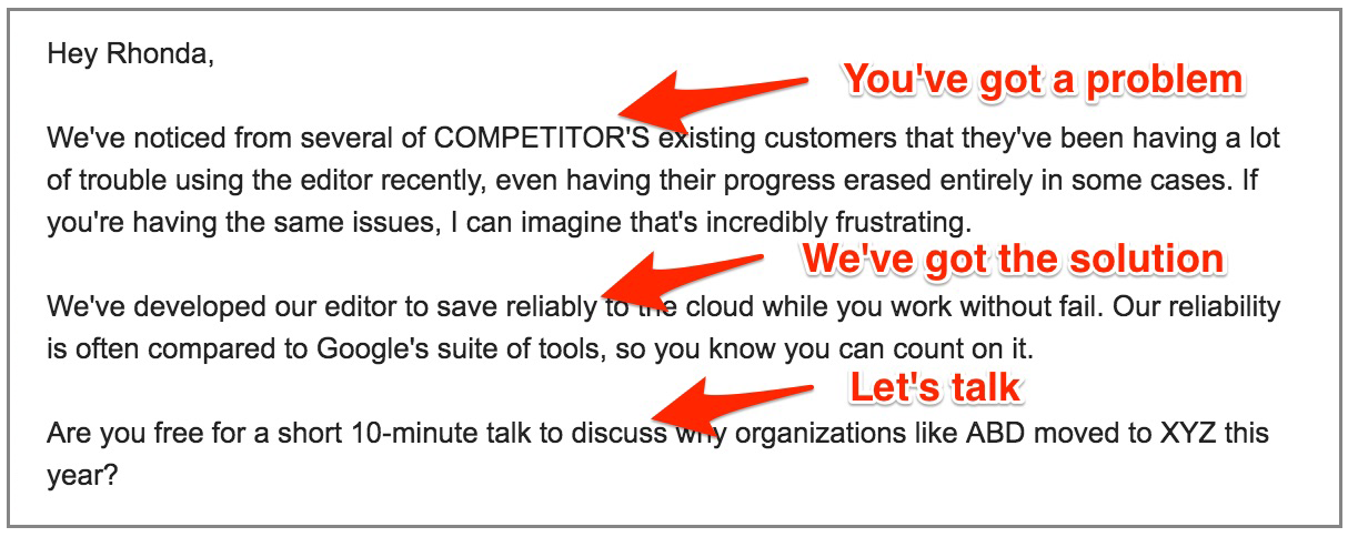 cold prospecting email template
